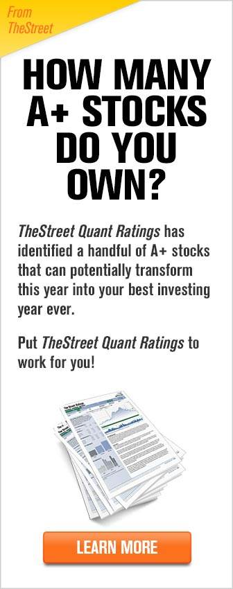 How many A+ Stocks Do You own?