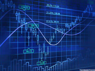 4 Stocks Under to Trade for Breakouts