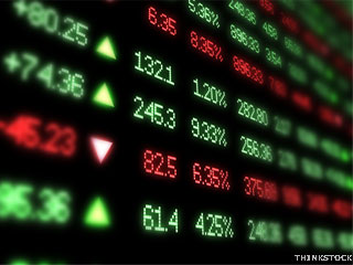 Widening Chasm Between Stock Prices and Real Economy: Best of Kass