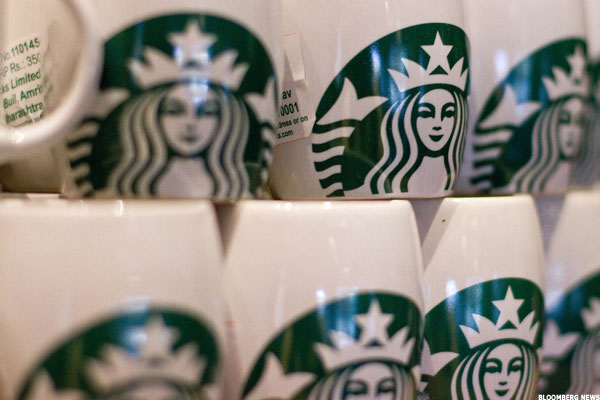starbucks company investment research View starbucks corporation sbux investment & stock information the zacks equity research company summary starbucks corporation purchases and roasts high.