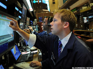 Stock Market Today: Futures Higher as Wall Street Cheers eBay - TheStreet