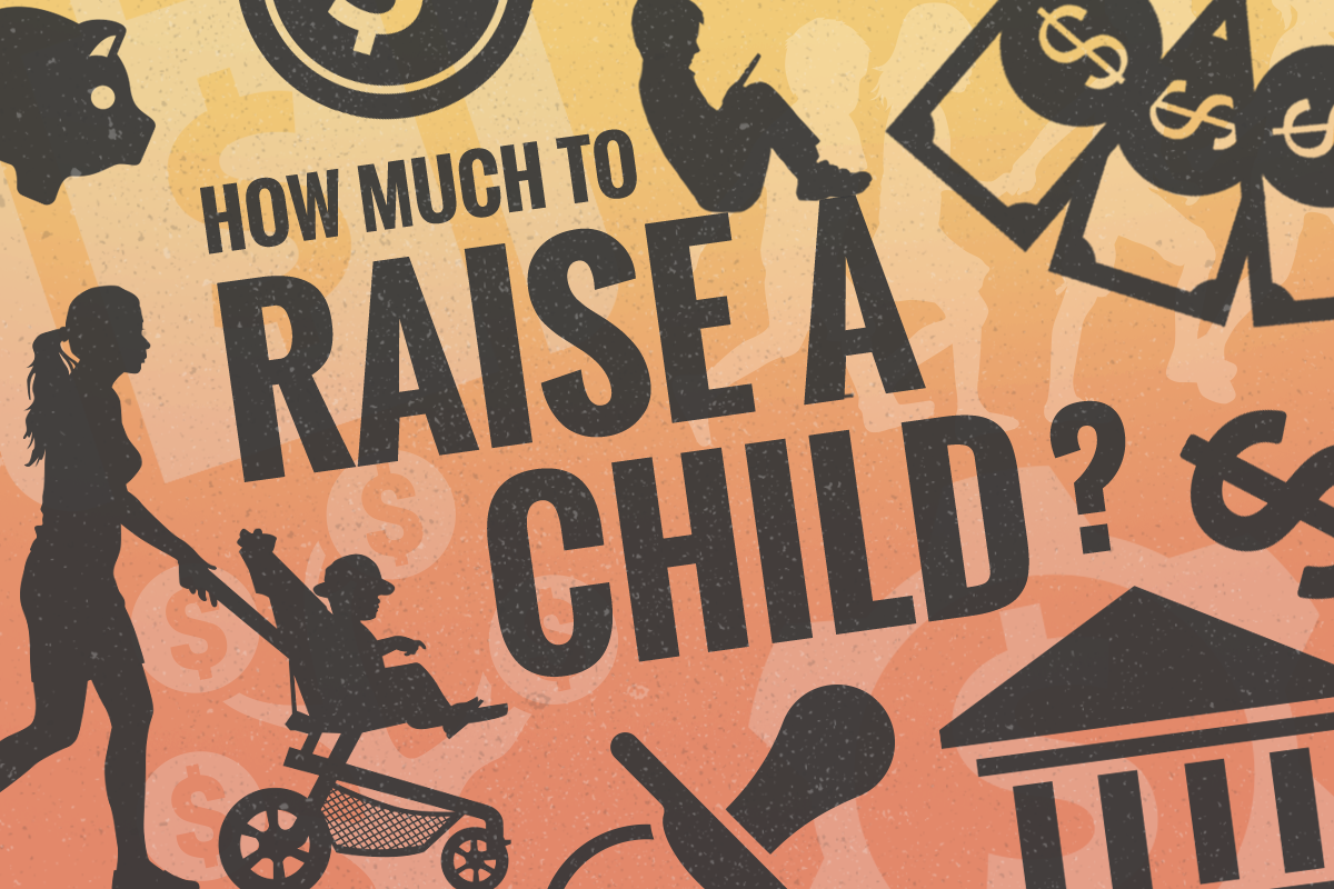How Much Does It Cost to Raise a Child in the U S  in 2018