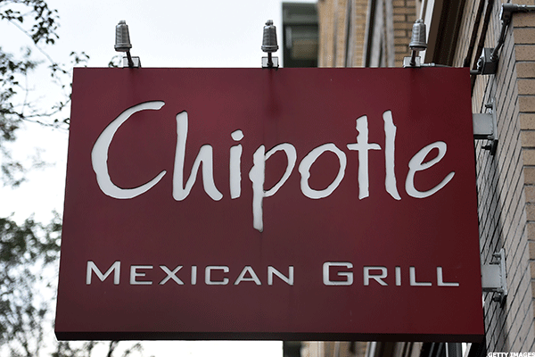 Chipotle Gives Up On Asian Food To Chase Pizza And Hamburgers - TheStreet