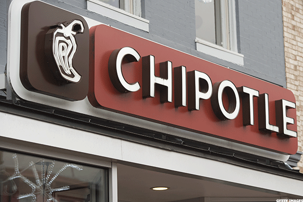 Chipotle Appears Downright Petrified of Activist Bill Ackman -- Here's Why - TheStreet