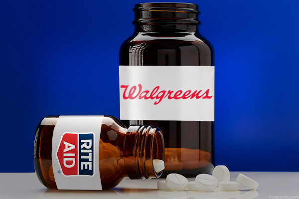 Walgreens Boots Alliance, Inc. (NASDAQ:WBA) reported Sales of 116.7 Billion