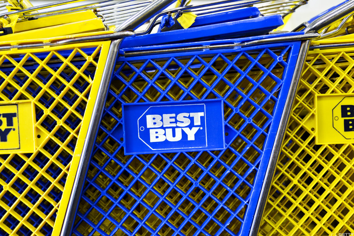 Why Investors Are Pounding Best Buy After Earnings Thestreet