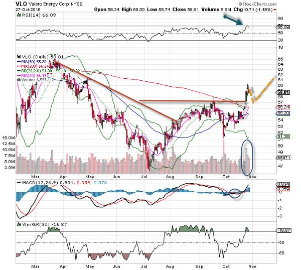 Market Traders Alert - Devon Energy Corporation (NYSE:DVN)