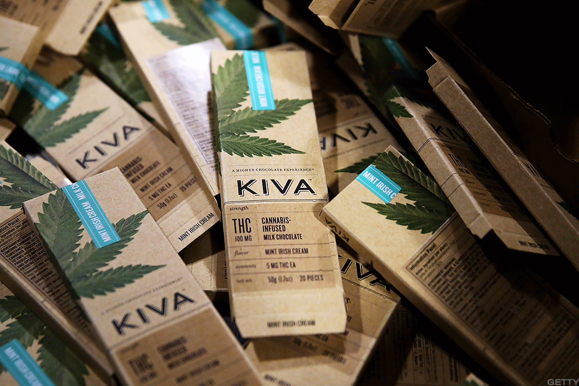 7 Cannabis Products On the Rise in 2019 - TheStreet
