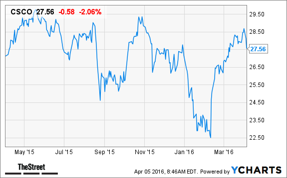 how to buy stocks merrill lynch