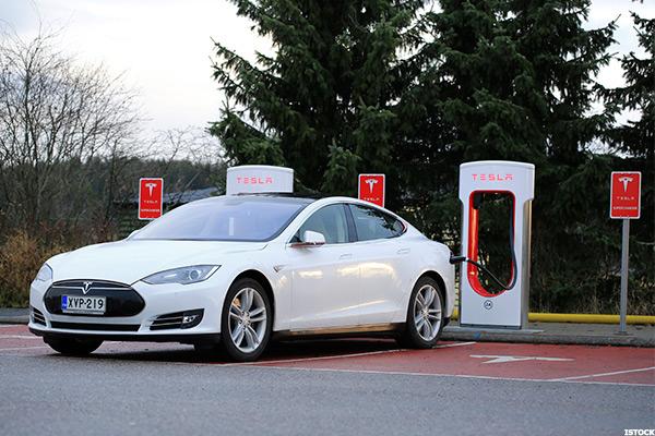 Tesla stock options yahoo