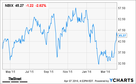 Splunk (NASDAQ:SPLK) Rating Reaffirmed