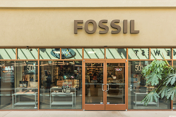 Stock Jumping Abnormally High: Fossil Group, Inc. (NASDAQ:FOSL)