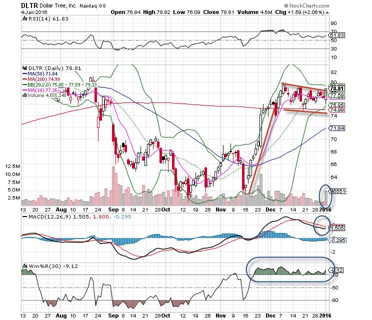 Stock options ifrs vs gaap