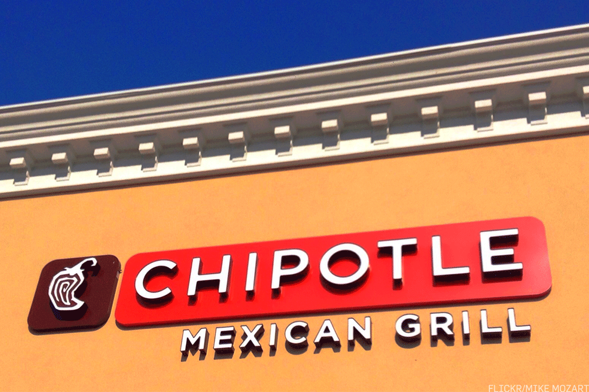 Chipotle Could Be Acquired For Way More Than 10 Billion Thestreet