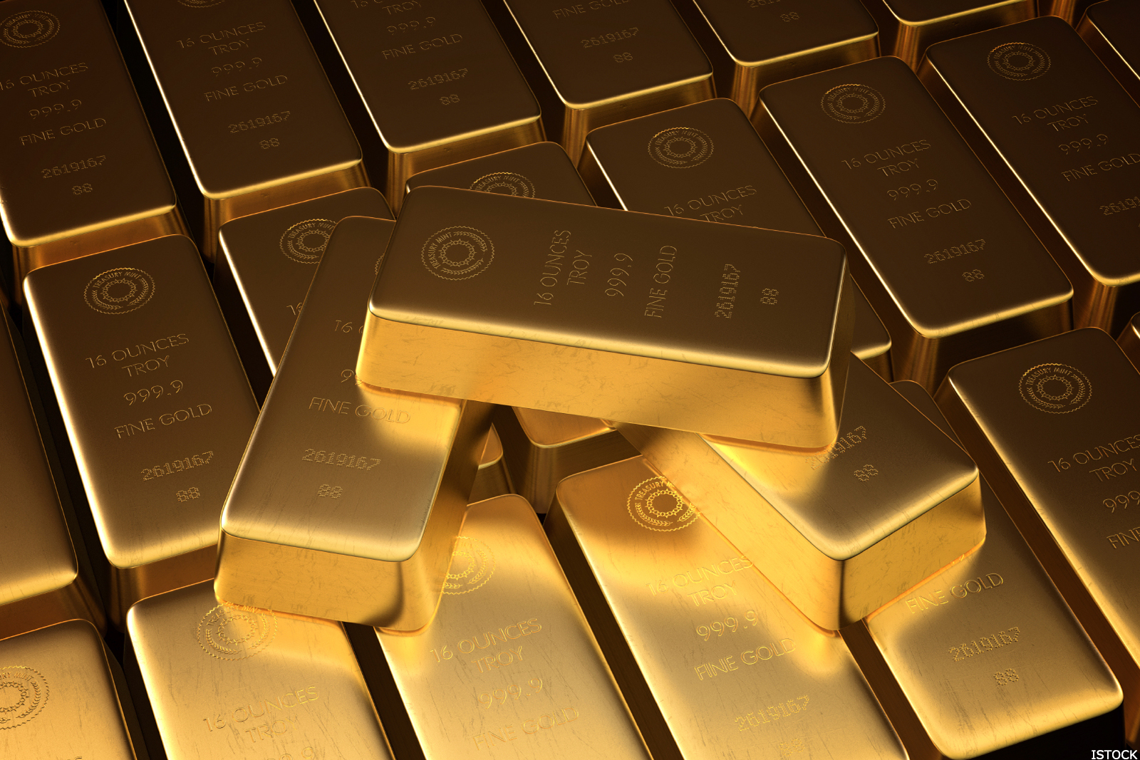 Kirkland Lake Gold Is Shining Bright on the Charts - RealMoney