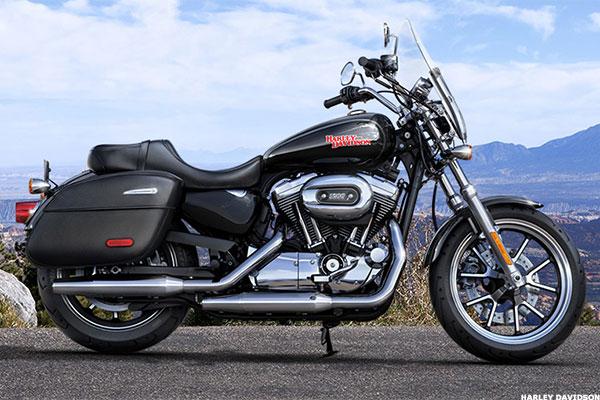 Rbc Capital Markets >> Harley-Davidson (HOG) Stock Slides as Takeover Speculation ...