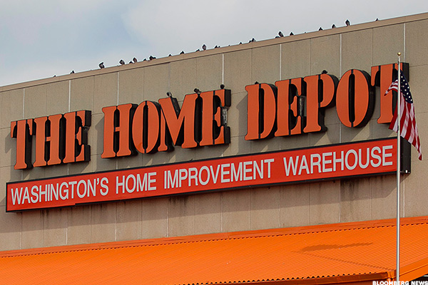 Tesla (Tsla) And Ge (Ge) Will Help Home Depot (Hd) Create These