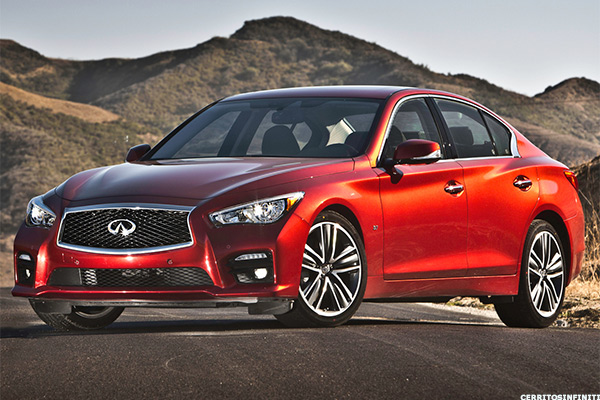 These 11 Cars Embarrassingly Lose Half Their Value In Three Years Thestreet