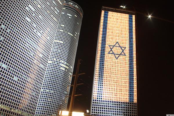 New ETF Offers Investors Exposure to Israeli Tech Stocks ...