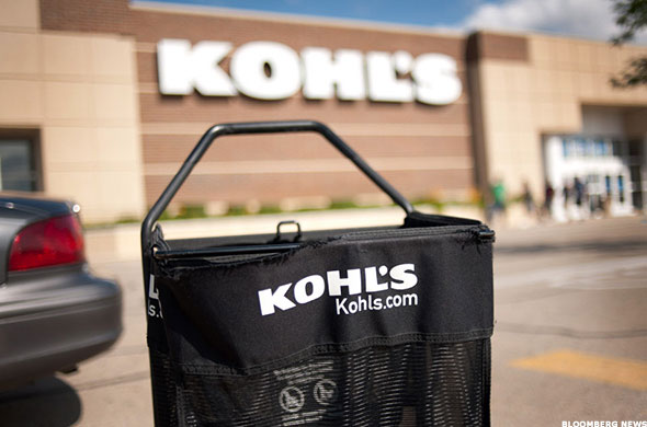 Kohl's Fools Mother Nature and Its Stock Soars - TheStreet