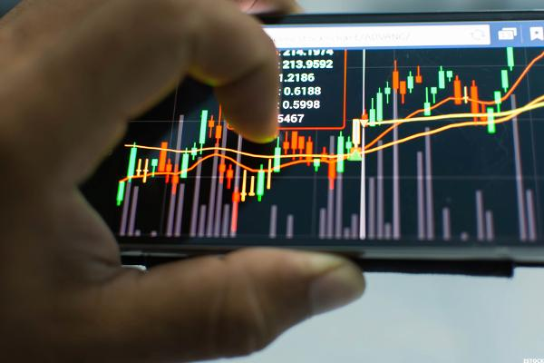 Winthrop Realty Trust (NYSE:FUR) Do Brokers Advise Buy, Sell Or Hold?
