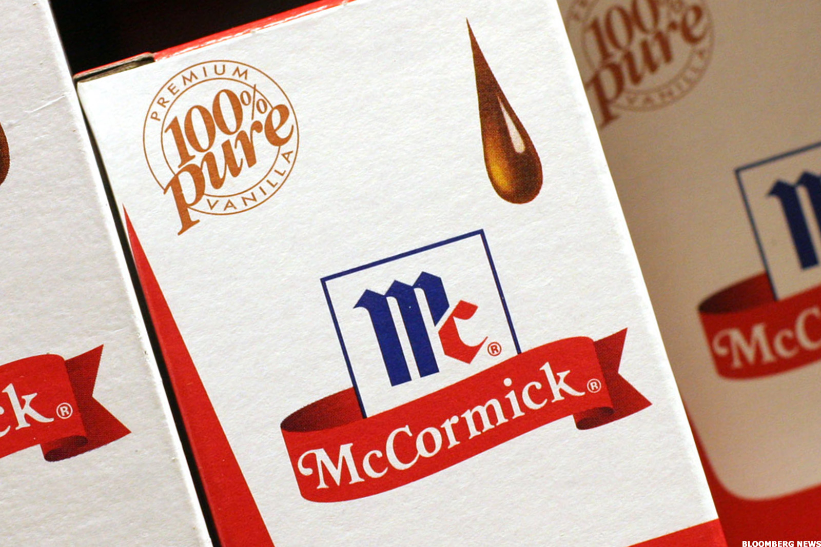 Mccormick Mkc Stock Is The Chart Of The Day Thestreet