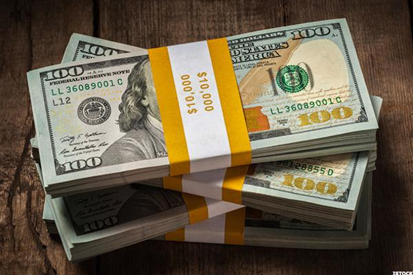 10 Best Dividend Stocks to Own for Safe Retirement Income