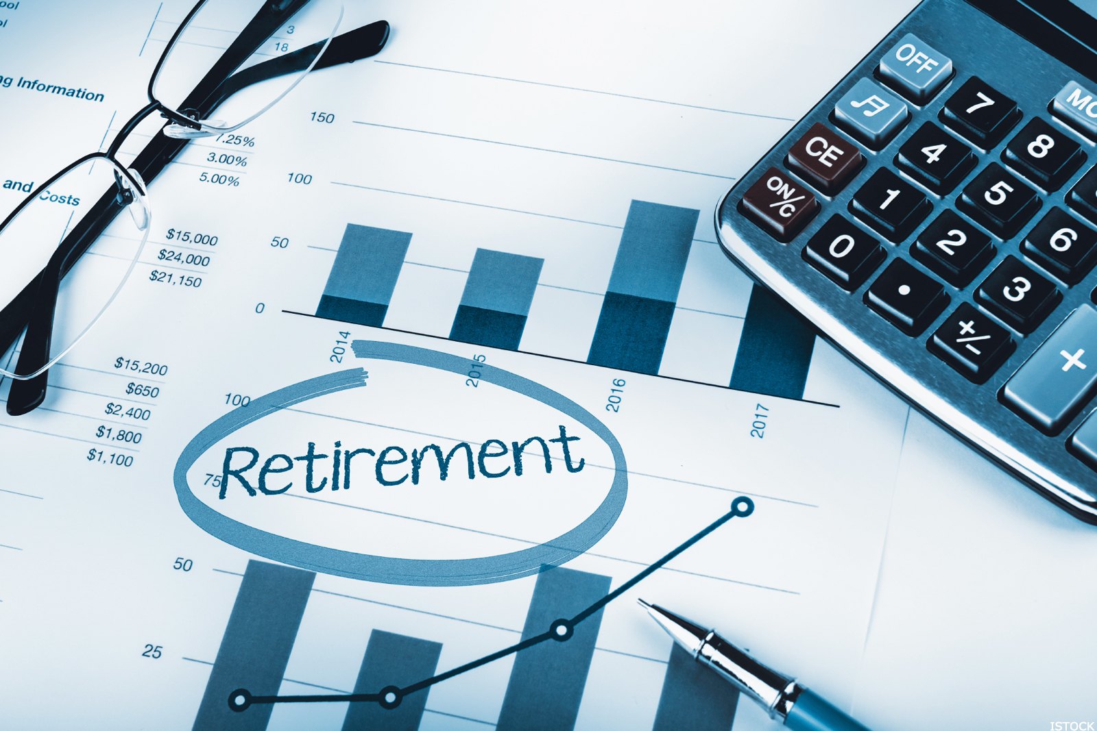 planning for retirement Retirement planning is a key part of our wealth management program are you  doing enough to save and invest for retirement a 401(k) plan may not be.