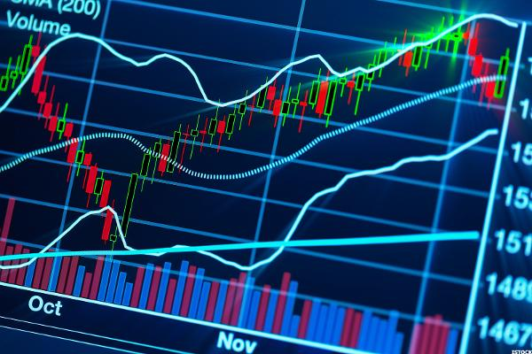 Here's Why ConforMIS (CFMS) Stock is Tanking Today - TheStreet