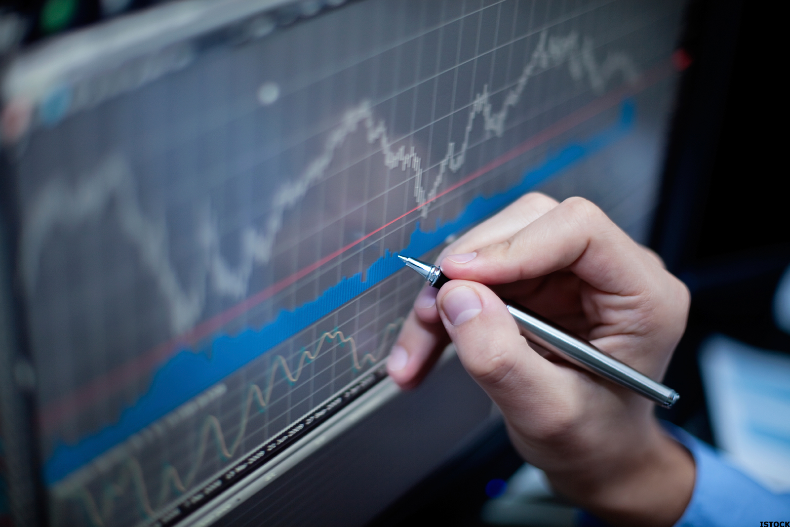 Some Index Support Levels Fail: Data Suggest More Downside