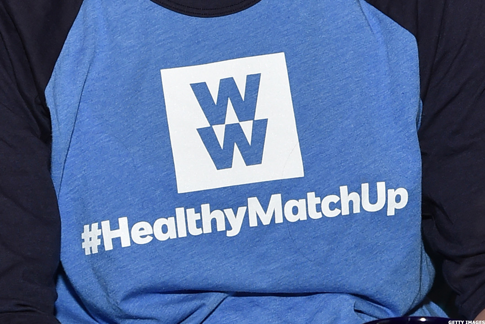 Weight Watchers Wtw Continues Its Comeback Story With Third