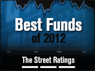 10 Best Growth and Income Funds for 2012 - TheStreet