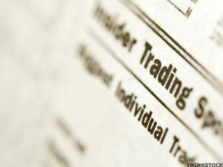 Top Insider Trades: ACHN ACM CO DRAD