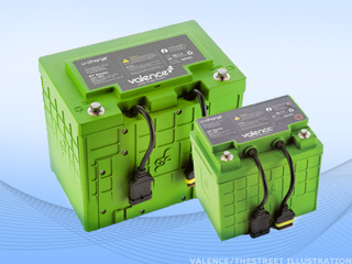 Top-Performing Lithium Battery Stocks of 2010