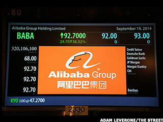 Stock Market Today: Dow Ends at Record as Alibaba Thrills