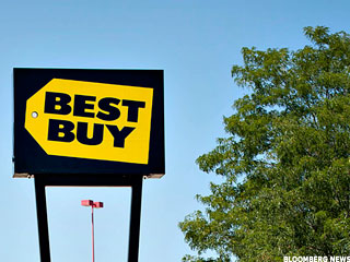 Why Best Buy Should Love and Embrace Amazon.com