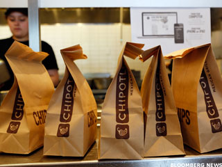 Chipotle Is Betting on Pizza