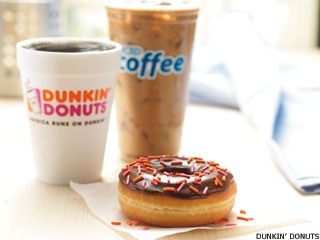 Dunkin' Brands Missing the Mark