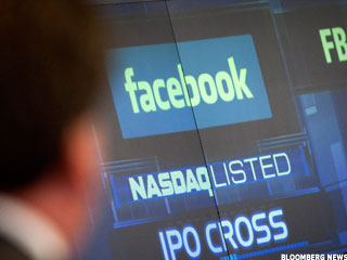 Poll: Was Facebook's IPO Priced Perfectly?