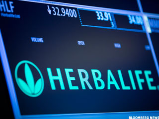 Nu Skin Shows Why You're a Fool For Shorting Herbalife