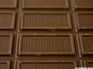 Is Buying Hershey Still Like Buying a Box of Chocolates?