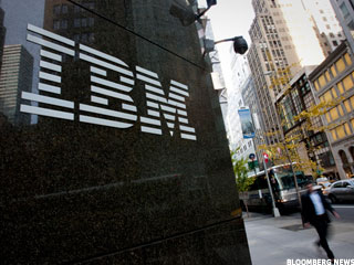 Is IBM's Watson Supercomputer Smart Enough to Up the Firm's Profit?
