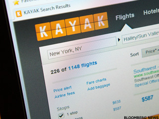 Kayak and Groupon: A Tale of Two Web Sites