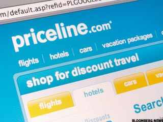 Priceline.com's Remarkable Turnaround: What Wall Street's Thinking