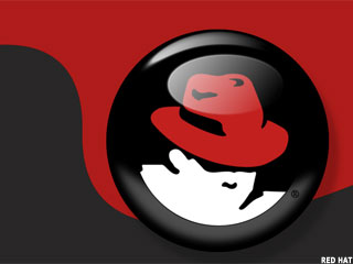 Red Hat Rises on Strong Quarter, Buyback (Update 1)