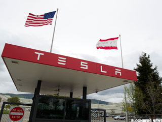 How to Trade on Tesla's Win Against Auto Dealerships: StockTwits