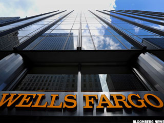 Wells Fargo: Sum of All Earnings Fear Loser