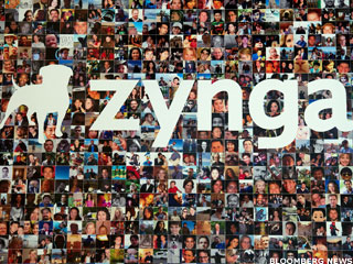 Zynga Surges: What Wall Street's Thinking