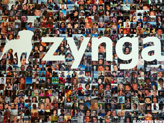 Zynga Reports Loss Despite Rising Revenue