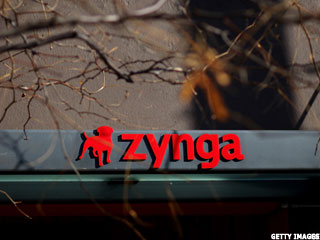 Zynga Has 'Words With Investors,' Earns Profit